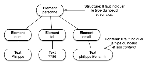 _images/simple_xml_tree.png